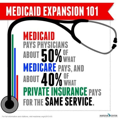 Medicaid in New Mexico Needs a Long-Term Fix