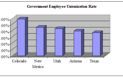 What Janus v. AFSCME means for New Mexico